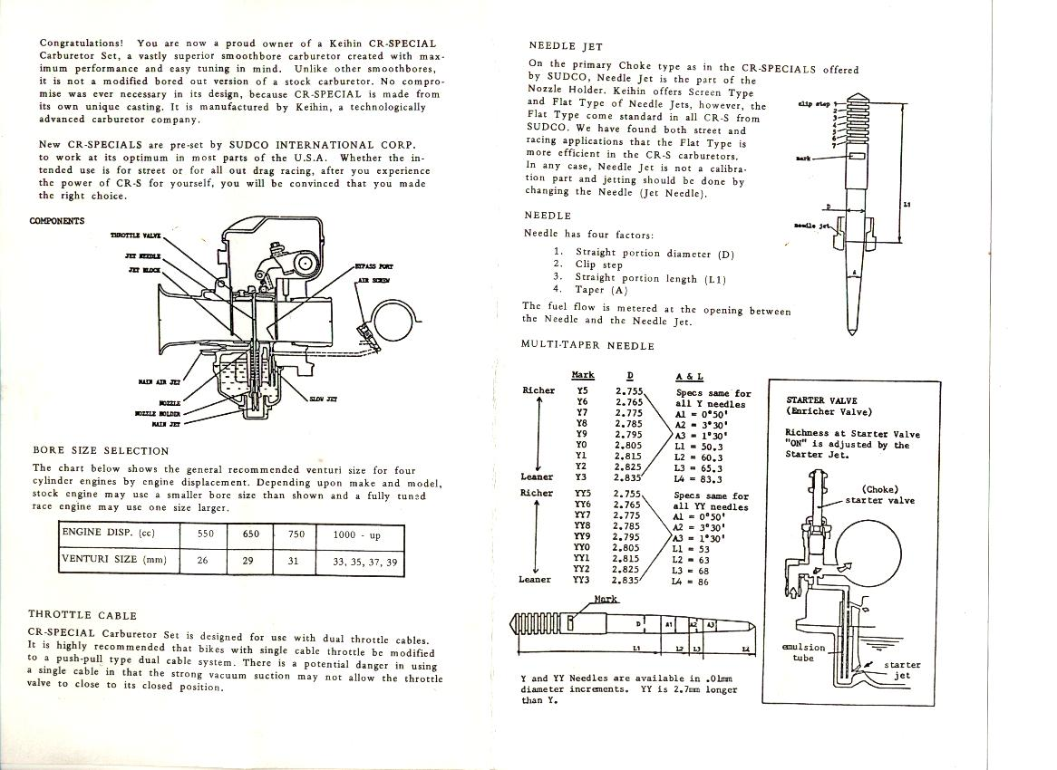 Husaberg Fe Diagram Circuit Connection Wiring Cv Or Other Carb Guru S Ninjette Org 600 501